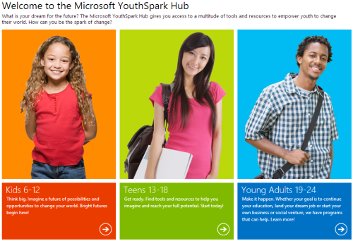 Youth_Spark_Hub